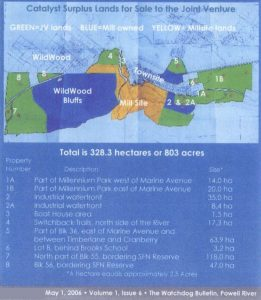 The earliest map of PRSC landholdings was published by the Watchdog Bulletin in 2006